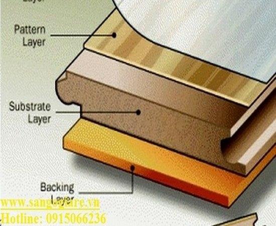 go van san, Công ty phân phối sàn gỗ công nghiệp