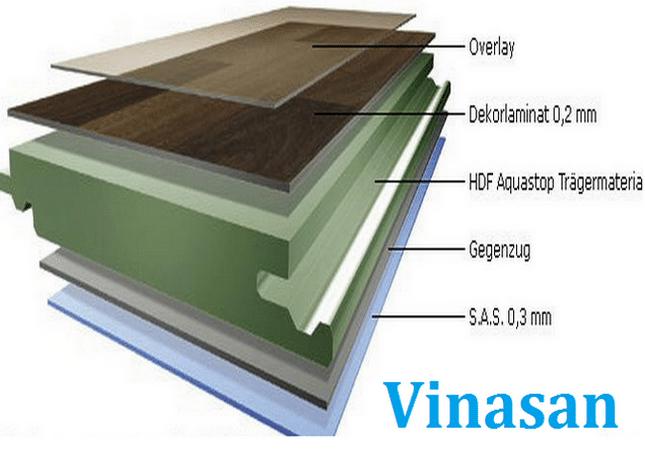 sàn gỗ , sàn gỗ công nghiệp, cấu tạo sàn gỗ star floor