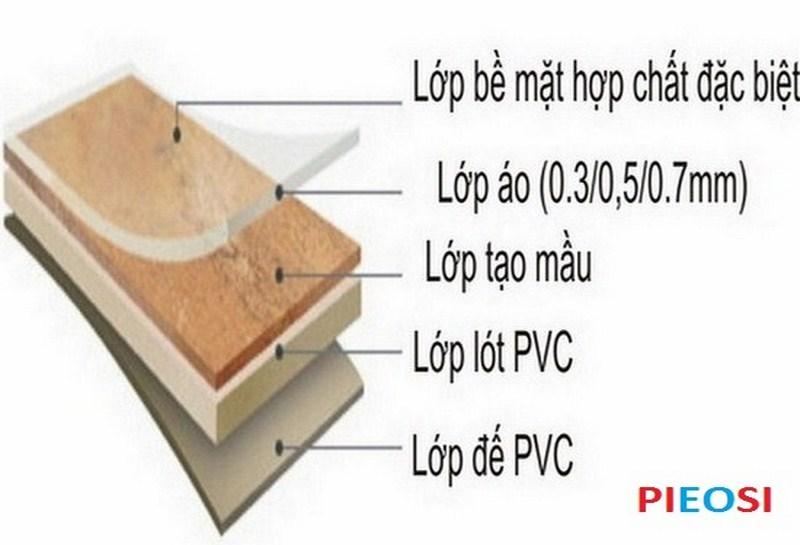 cấu tạo sàn nhựa hèm khóa spc