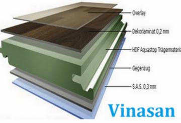 Cấu tạo sàn gỗ công nghiệp – Gỗ nhân tạo và các đặc tính