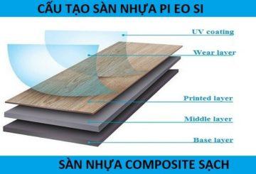 Sàn nhựa spc – Báo giá sàn nhựa cốt trắng tại Hà Nội