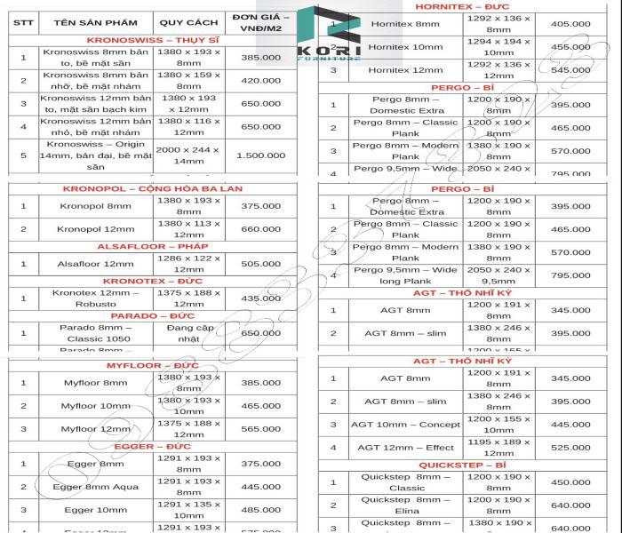 Bảng báo giá sàn gỗ công nghiệp Châu Âu